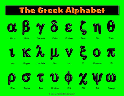 image regarding Printable Greek Letters titled Printable Greek Alphabet Chart